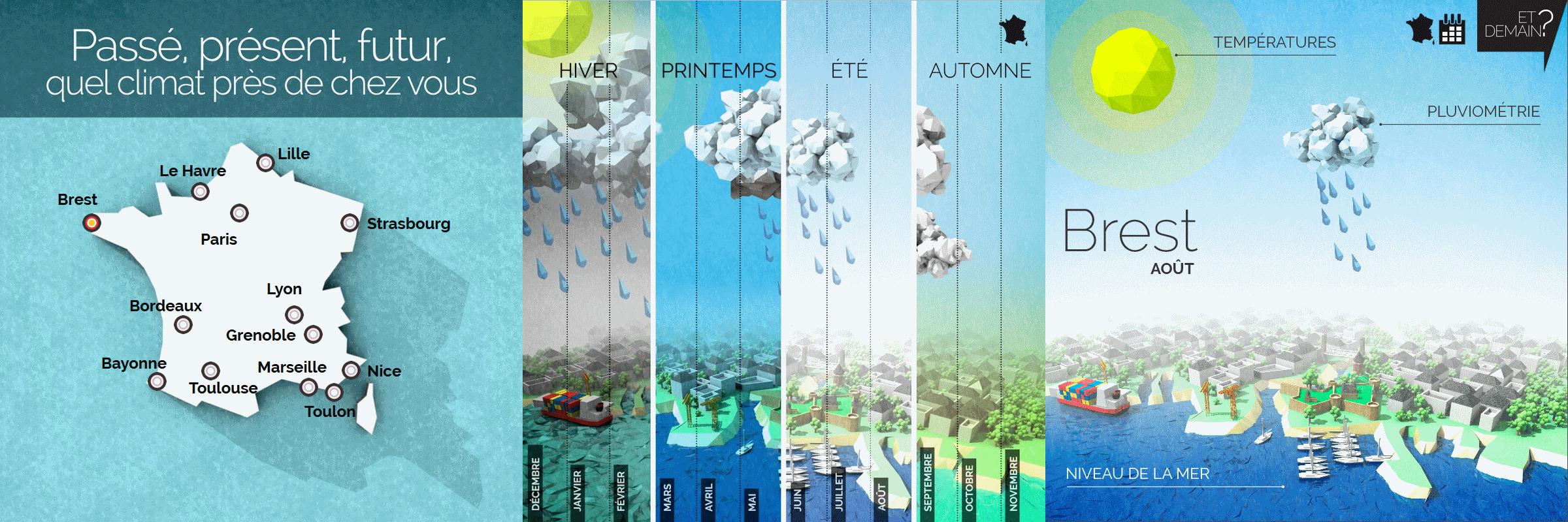 Notre projet : Quel climat près de chez vous / Ma ville, mon climat