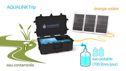 Produire de l'eau potable en Afrique avec l'énergie solaire