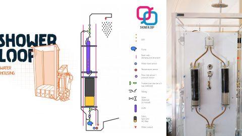 ShowerLoop : traîner sous la douche sans gaspiller eau et énergie devient possible !