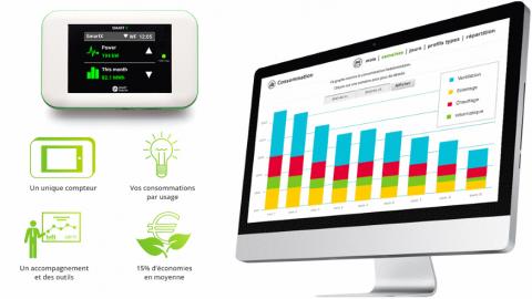 Smart X : Maîtriser la consommation électrique d'un bâtiment avec le nouveau compteur Smart Impulse