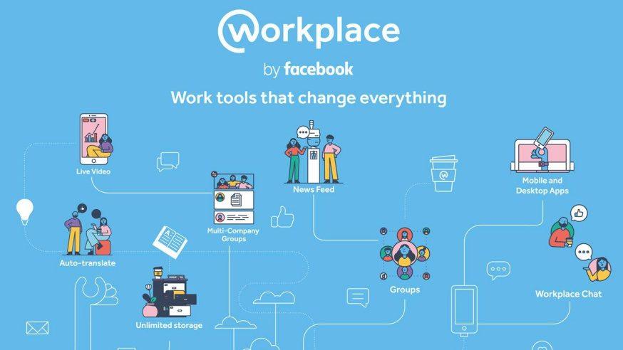Workplace by Facebook : que penser de l'outil collaboratif d'entreprise de Facebook ?