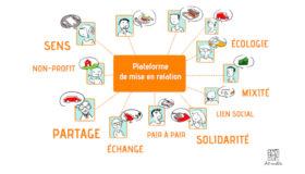 Économie collaborative : des plateformes web pour faciliter la location entre particuliers