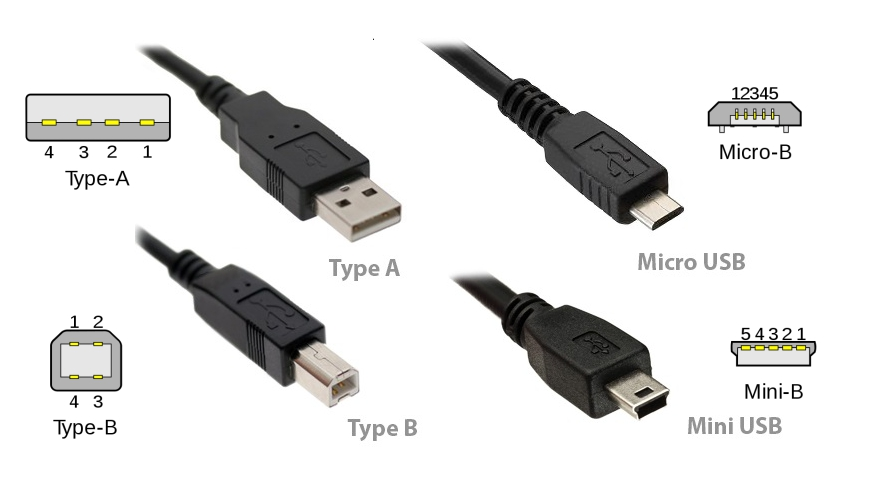 Photo of #TechItEasy : Comment reconnaitre un connecteur USB en quelques secondes ?