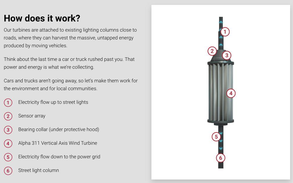 Principe de fonctionnement de la turbine pour récupérer l'énergie du vent produit par les véhicules