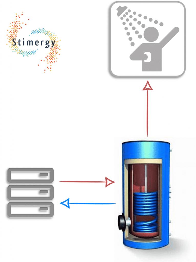 Chaudiere numérique - Stimergy